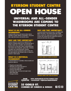 The Ryerson Student Centre is currently renovating its Bathrooms to be fully inclusive.